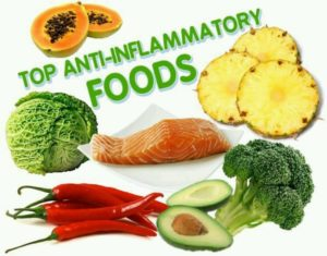 Looking to Prevent & Relieve Inflammation? Try These Easy & Tasty Diet Tips!